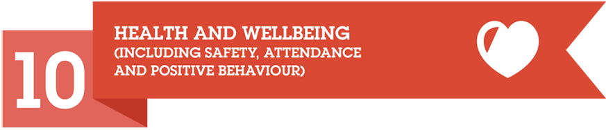 Health and Wellbeing (including Safety, Attendance and Positive Behaviour)