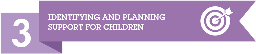 Identifying and Planning Support for Children