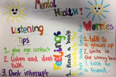 Talking About Mental Health in Year 5 - Primrose Hill Primary School