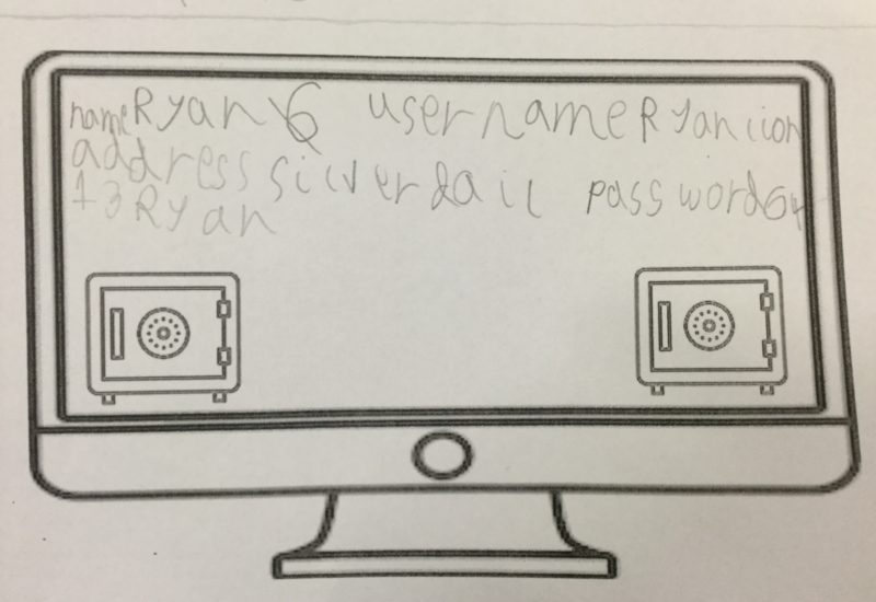 Year 2 Learn About What to Keep Safely Off the Internet ...